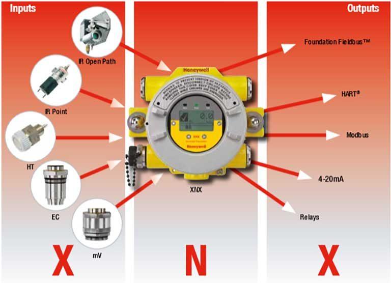 Xnx Universal Transmitter